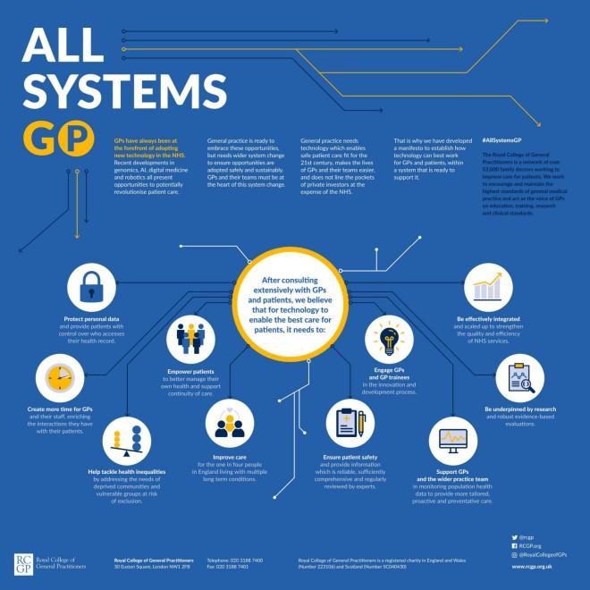 RCGP-tech-manifesto-april-2019